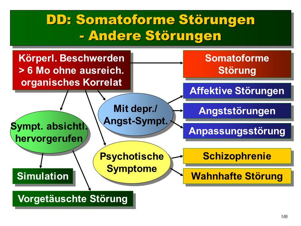 DD: Somatoforme Störungen - Andere Störungen