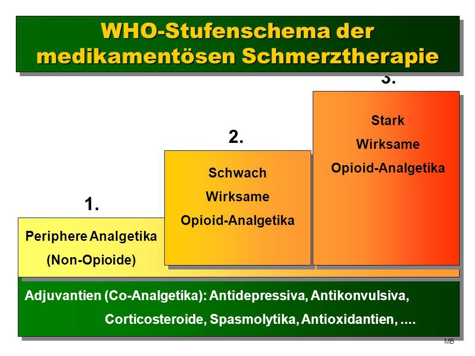 WHO-Stufenschema der medikamentösen Schmerztherapie