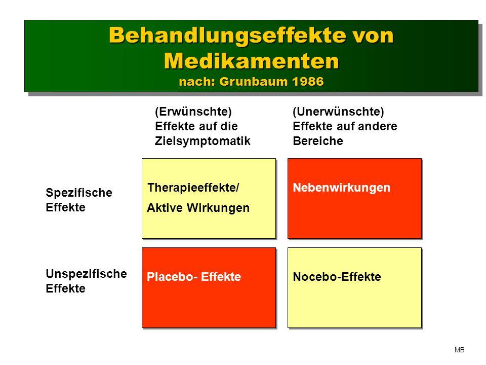 Behandlungseffekte von Medikamenten