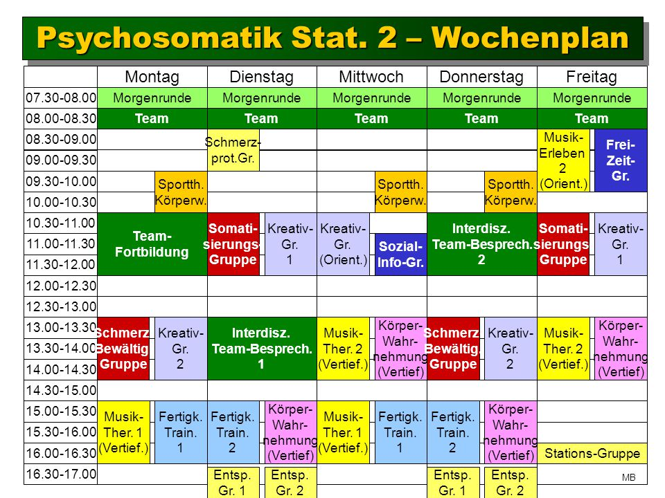 Psychosomatik Stat. 2 – Wochenplan