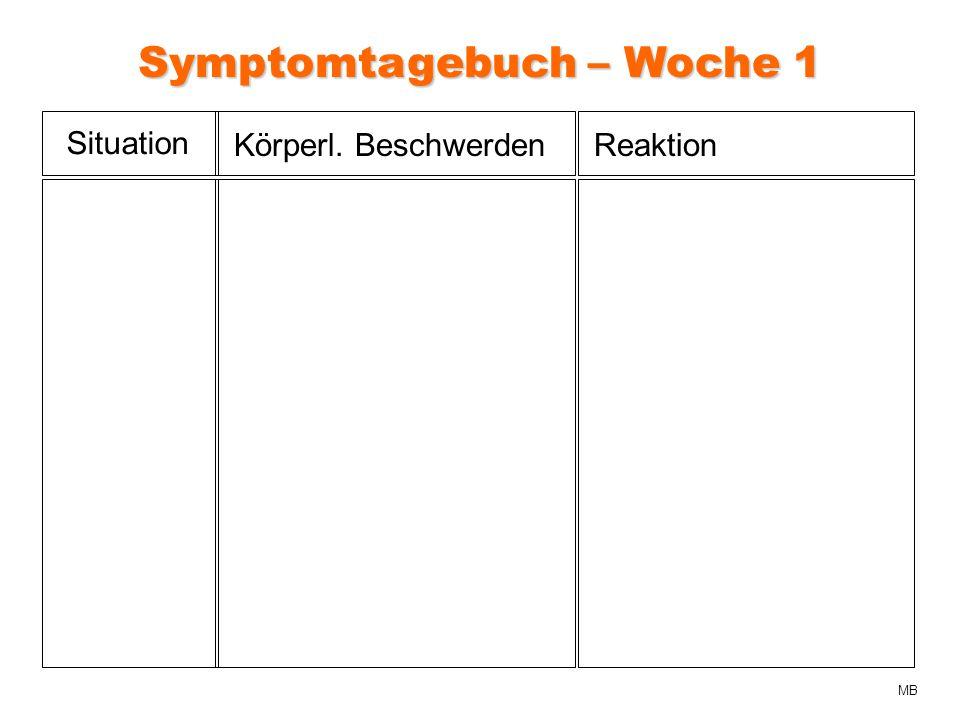 Symptomtagebuch – Woche 1