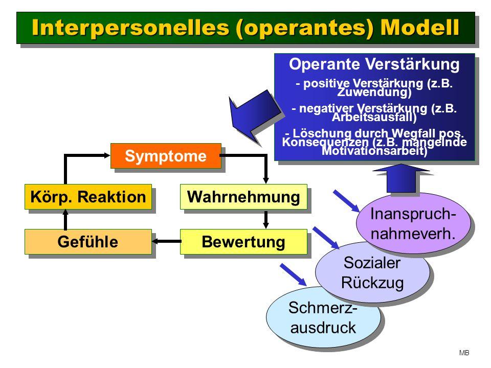 Interpersonelles (operantes) Modell