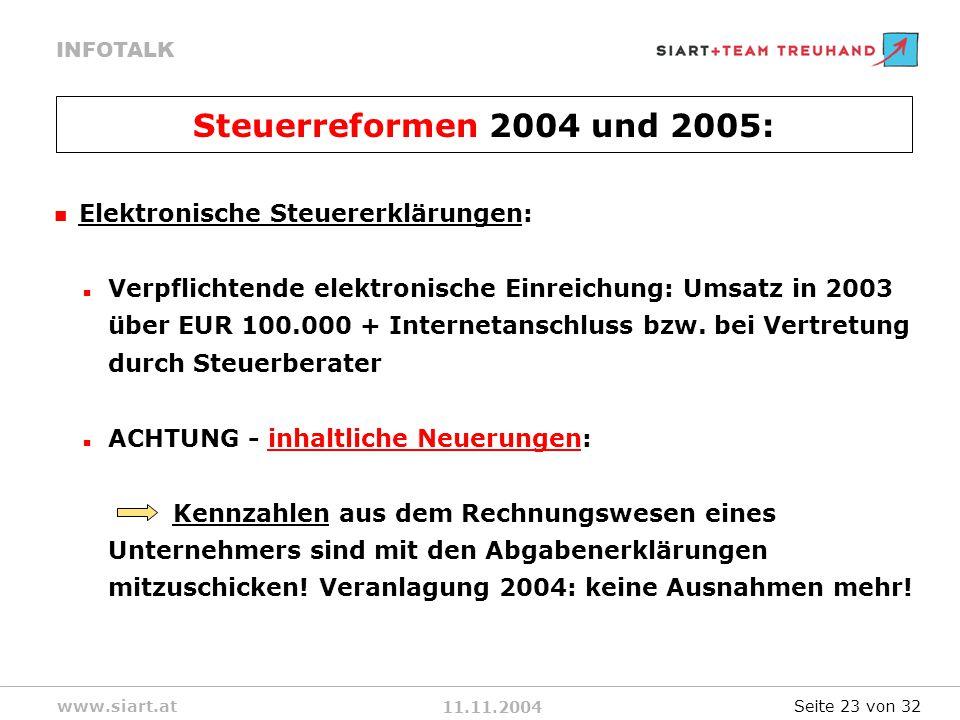 Steuerreformen 2004 und 2005: Elektronische Steuererklärungen: