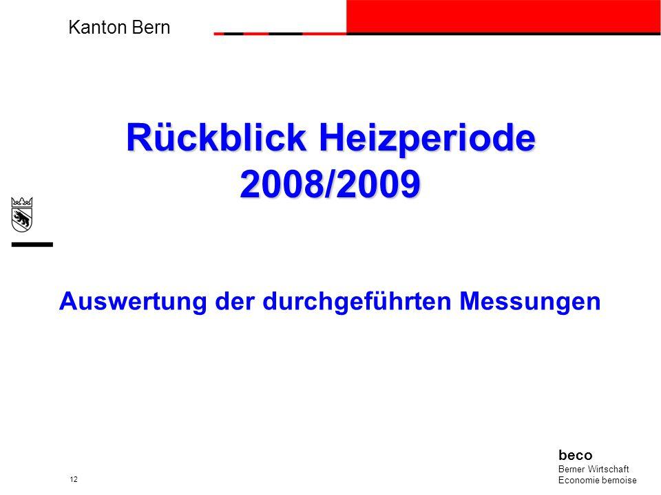Heizperiode 2008/2009 (Vorjahr)