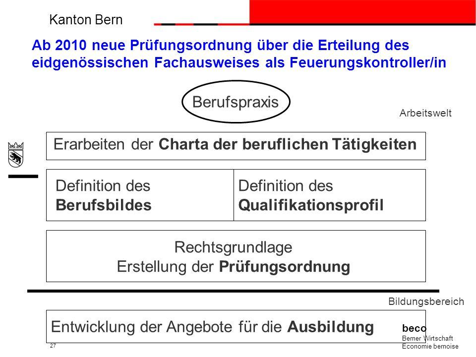 Charta der beruflichen Tätigkeiten