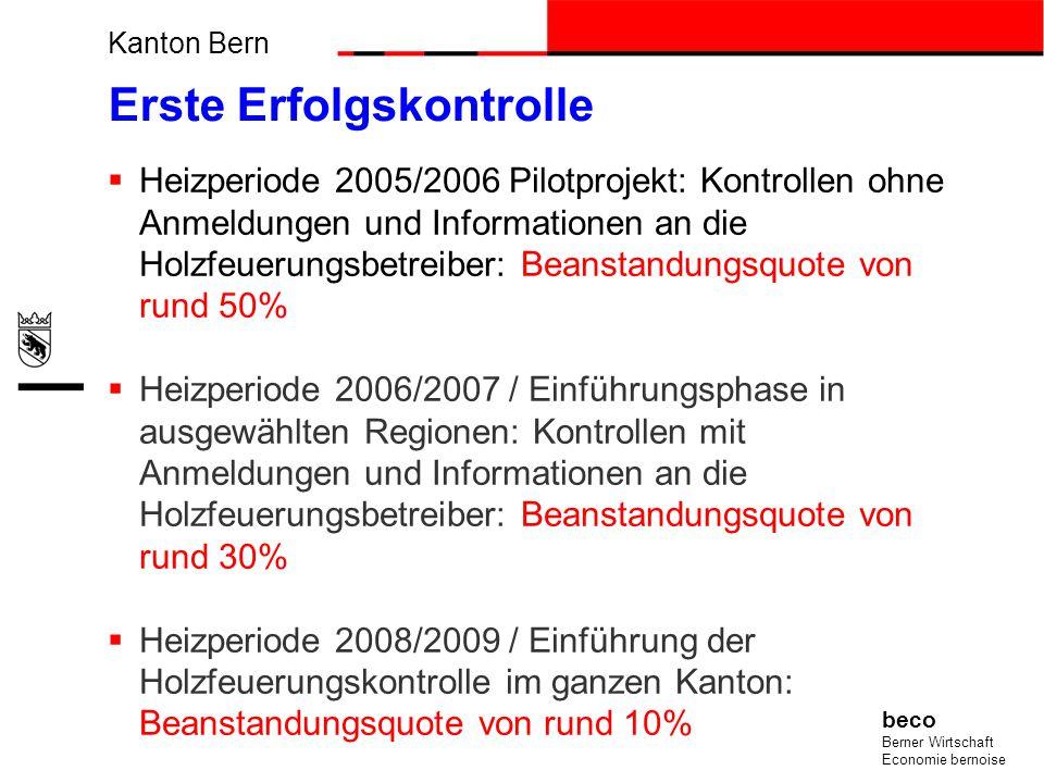 Laufende gesamtschweizerische Tätigkeiten im Bereich der Holzfeuerungen bezüglich den LRV-Änderungen vom 4. Juli 2007 (BAFU-Massnahmen gegen den Feinstaub PM10);