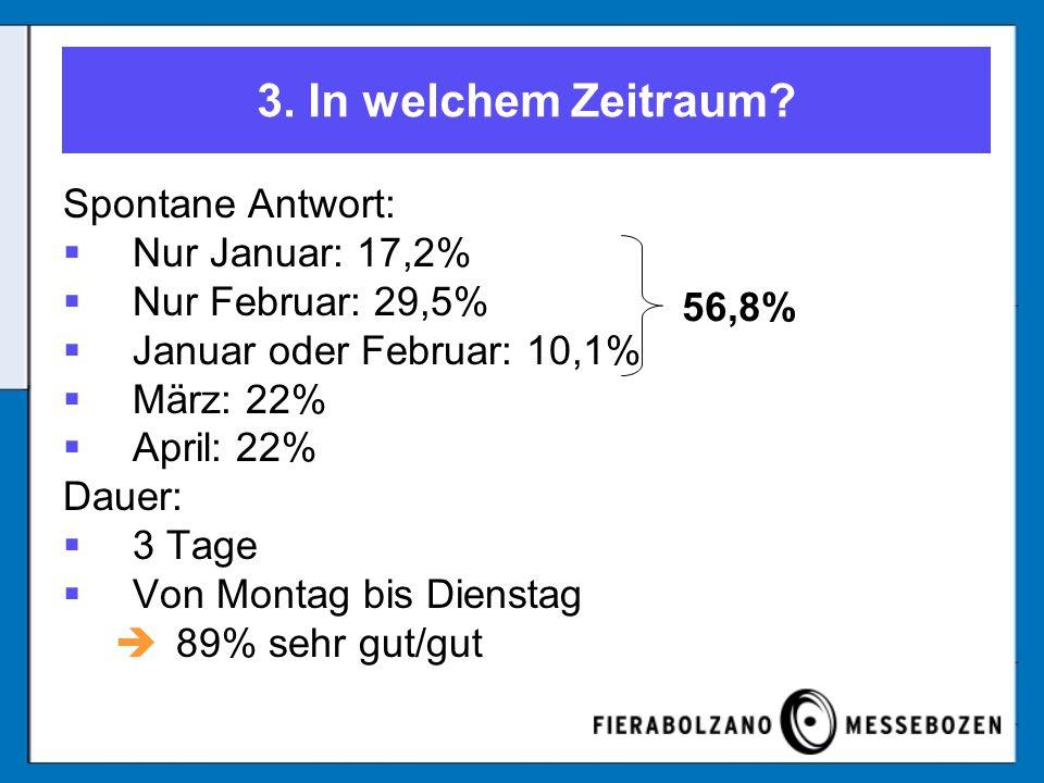 3. In welchem Zeitraum Spontane Antwort: Nur Januar: 17,2%