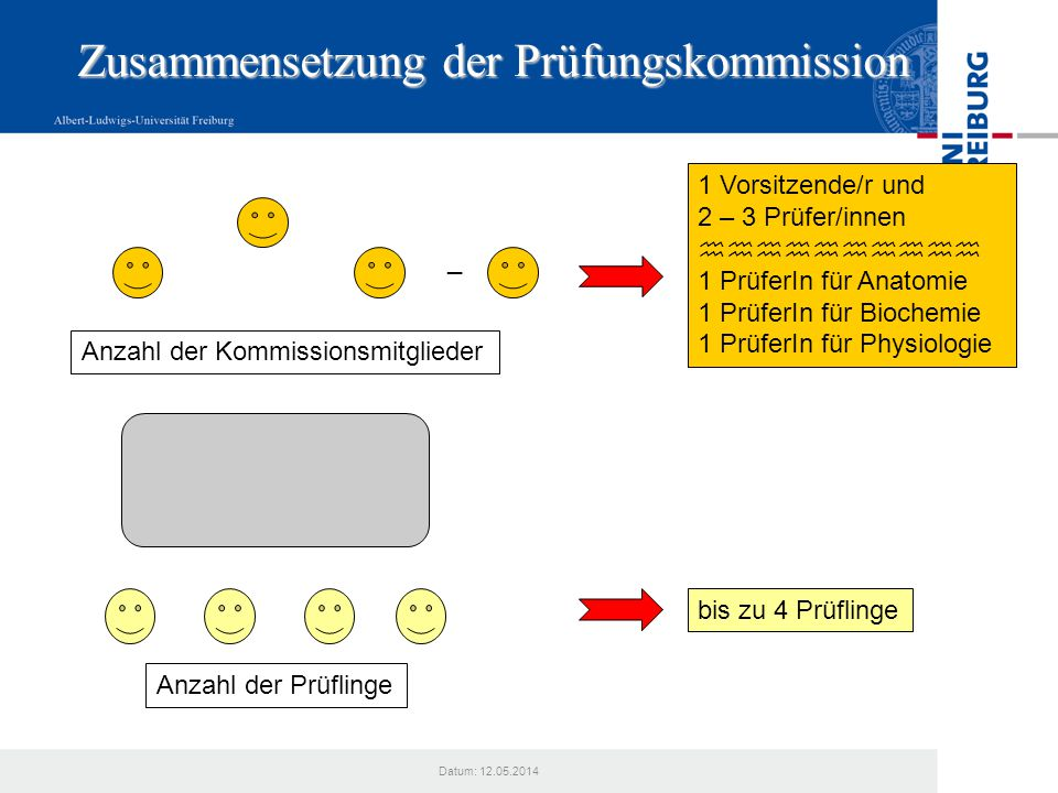 Erfreut Anatomie Und Physiologie Prüfungen Und Antworten Galerie ...