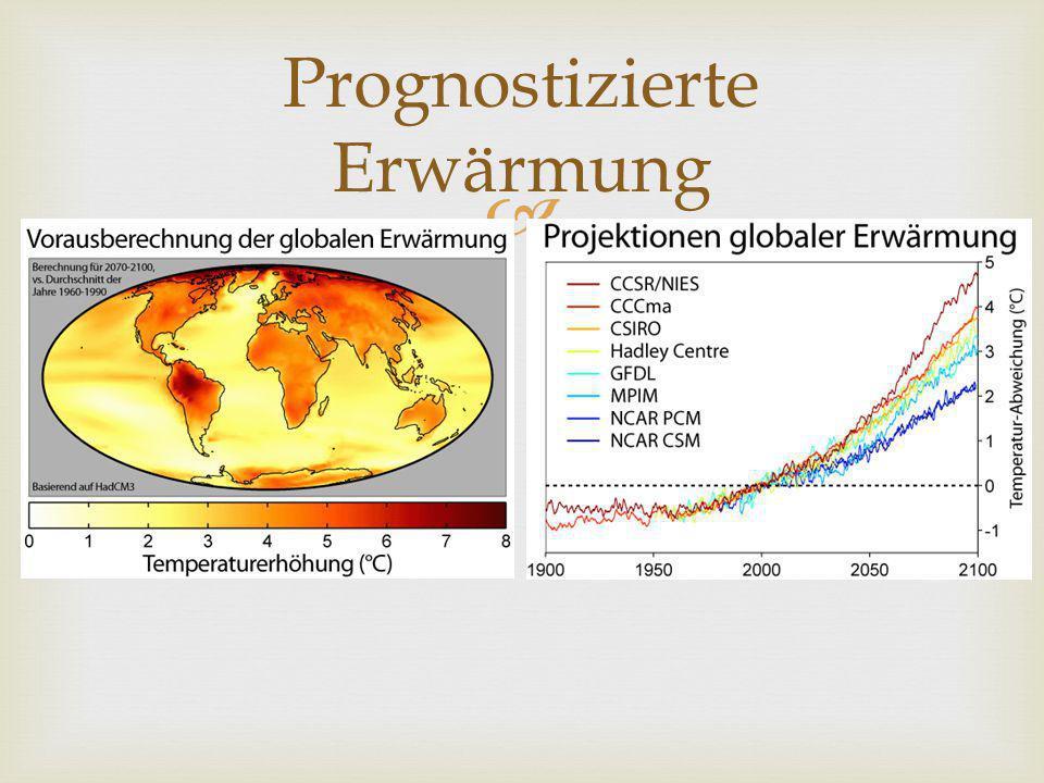 Prognostizierte Erwärmung
