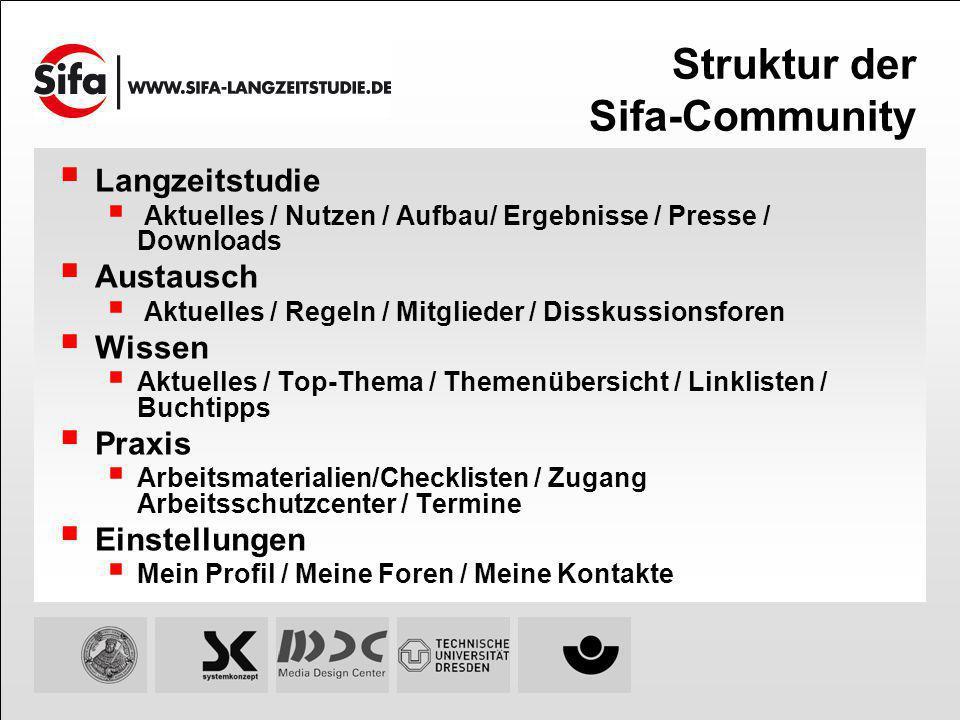 Struktur der Sifa-Community
