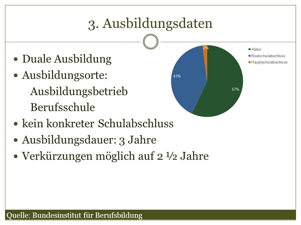 3. Ausbildungsdaten Duale Ausbildung Ausbildungsorte:
