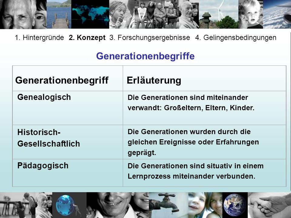 Generationenbegriffe