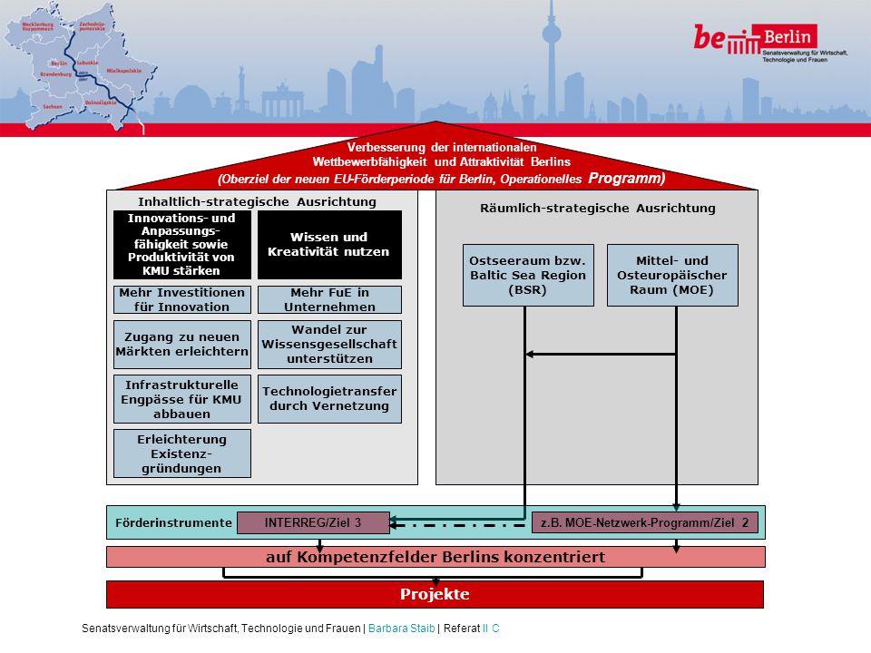 auf Kompetenzfelder Berlins konzentriert Projekte