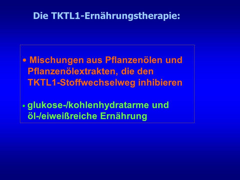 Die TKTL1-Ernährungstherapie: