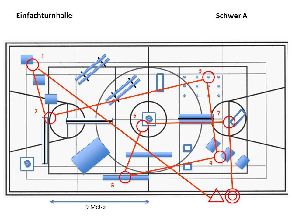 Einfachturnhalle Schwer A 1 3 2 7 6 4 5 9 Meter