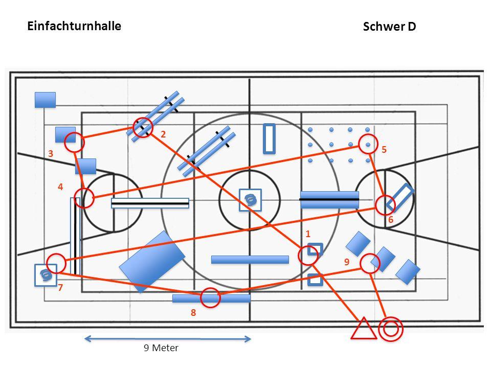 Einfachturnhalle Schwer D 2 5 3 4 6 1 9 7 8 9 Meter