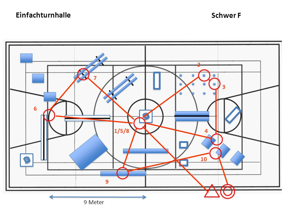 Einfachturnhalle Schwer F 2 7 3 6 1/5/8 4 10 9 9 Meter