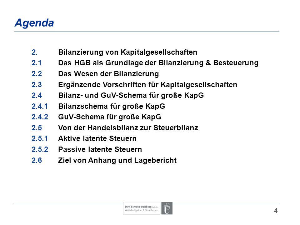 Agenda 2. Bilanzierung von Kapitalgesellschaften