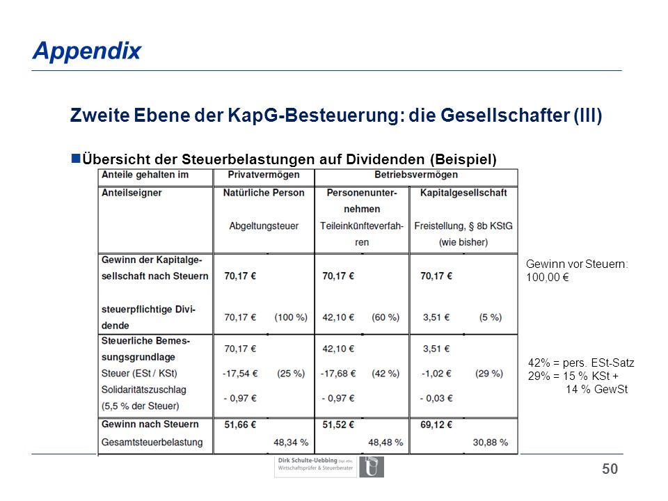 Appendix Zweite Ebene der KapG-Besteuerung: die Gesellschafter (III)