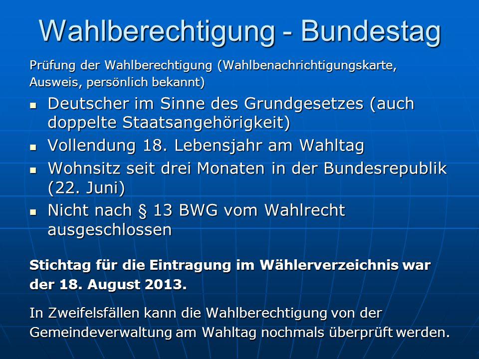 Wahlberechtigung - Bundestag