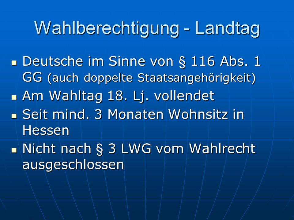 Wahlberechtigung - Landtag