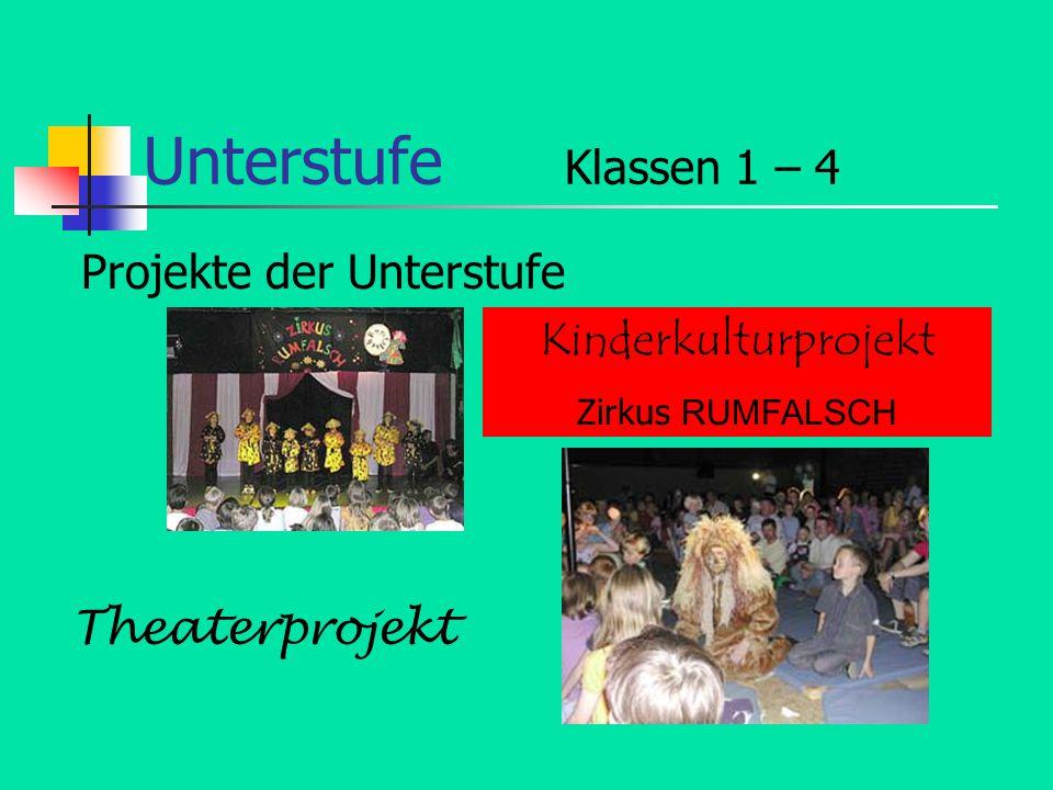 Unterstufe Klassen 1 – 4 Projekte der Unterstufe Kinderkulturprojekt