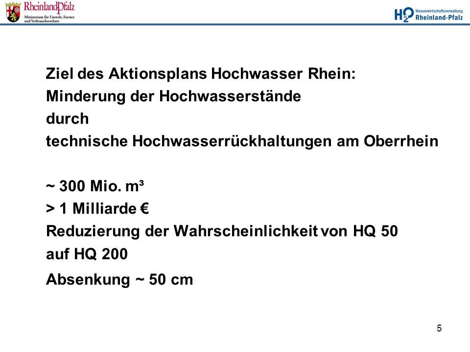 Ziel des Aktionsplans Hochwasser Rhein: