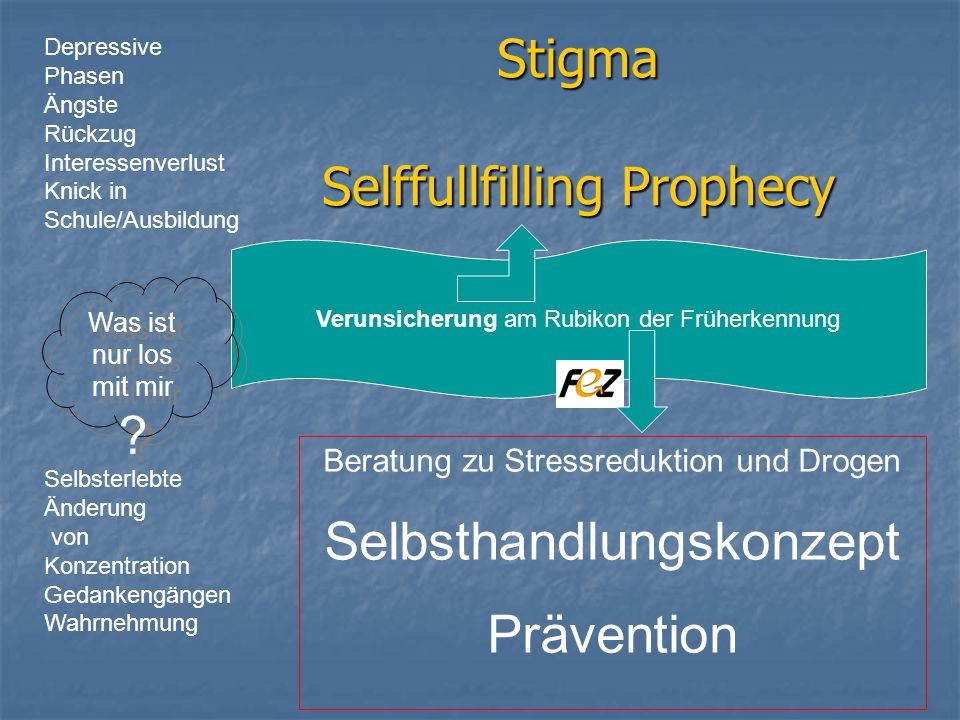 Stigma Selffullfilling Prophecy