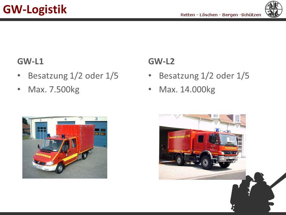 GW-Logistik GW-L1 GW-L2 Besatzung 1/2 oder 1/5 Max. 7.500kg