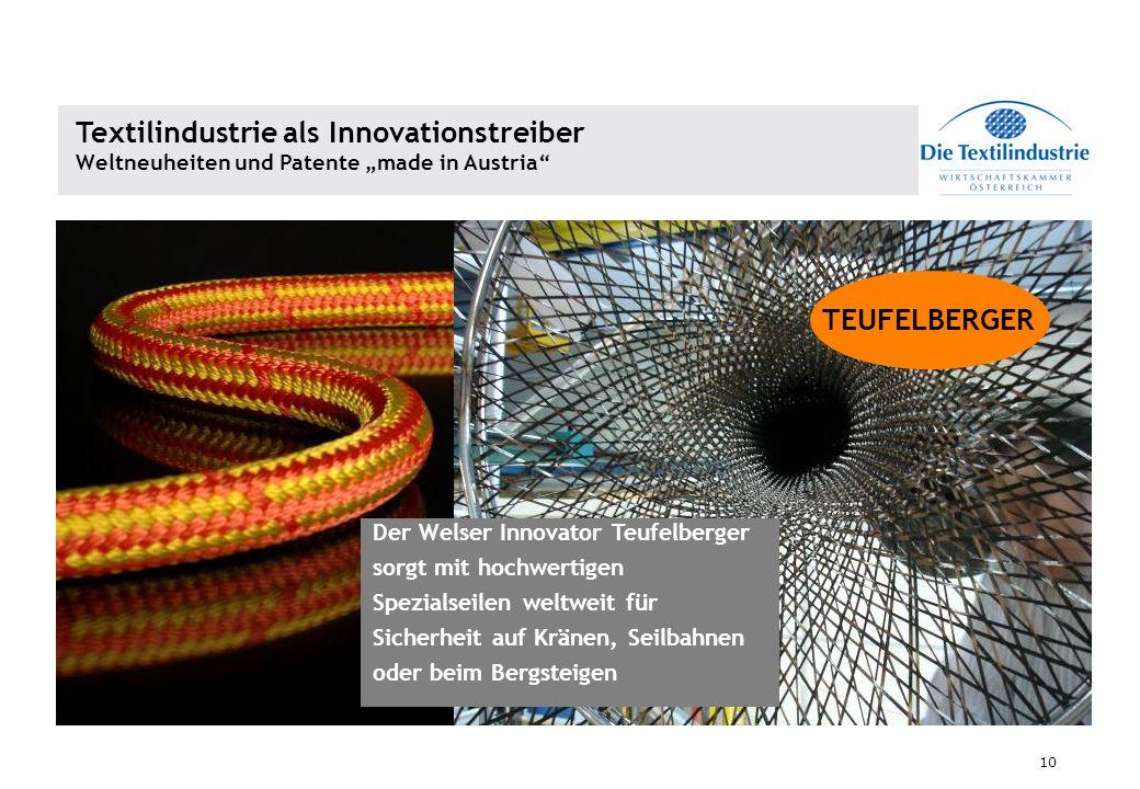 """Textilindustrie als Innovationstreiber Weltneuheiten und Patente """"made in Austria"""