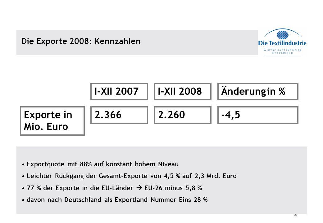 Die Exporte 2008: Kennzahlen