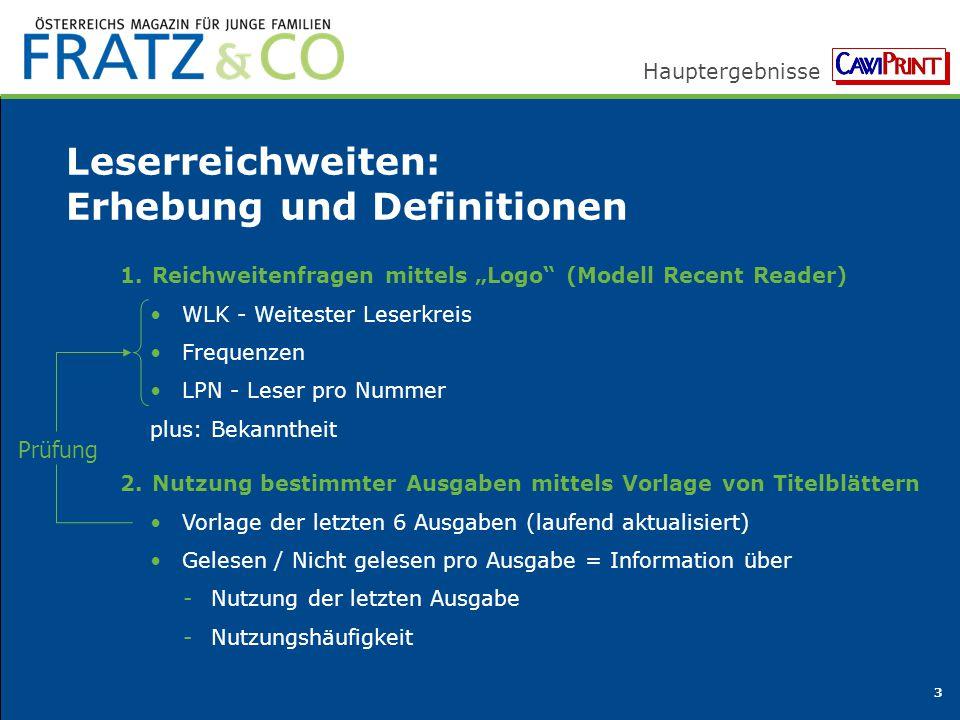 Leserreichweiten: Erhebung und Definitionen