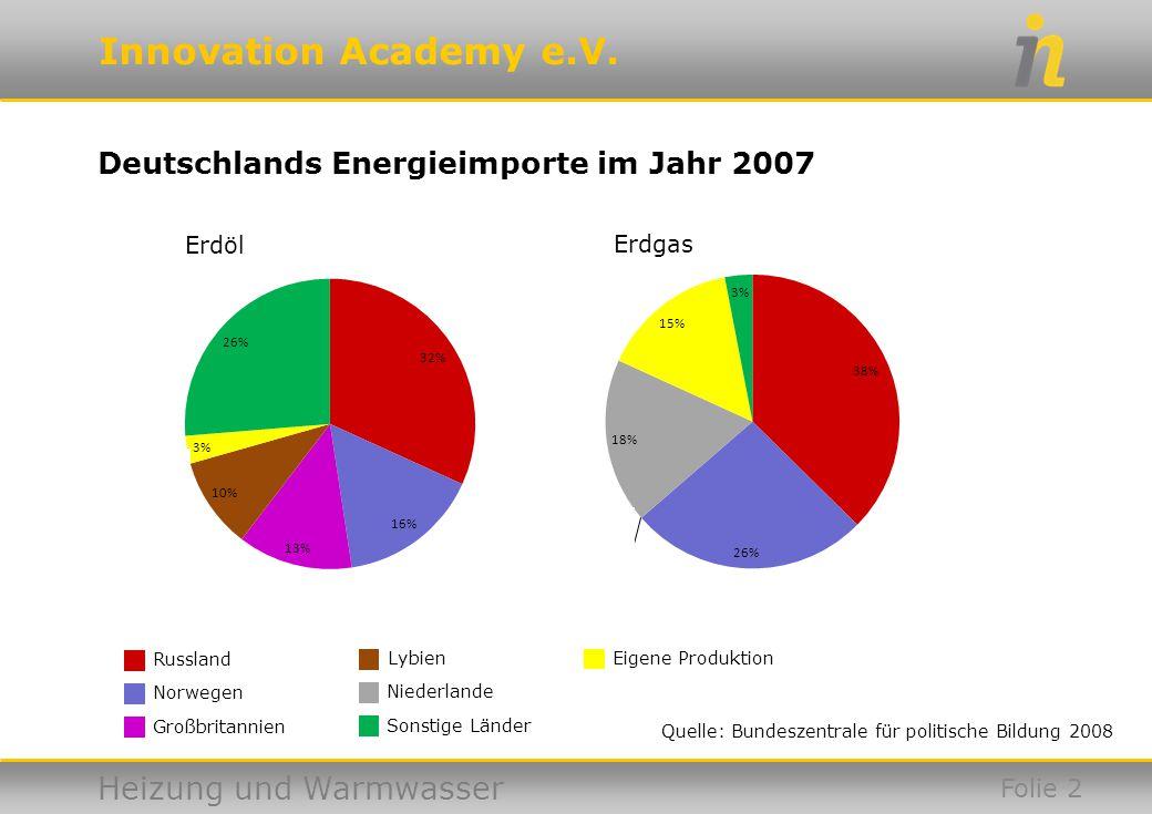 Deutschlands Energieimporte im Jahr 2007