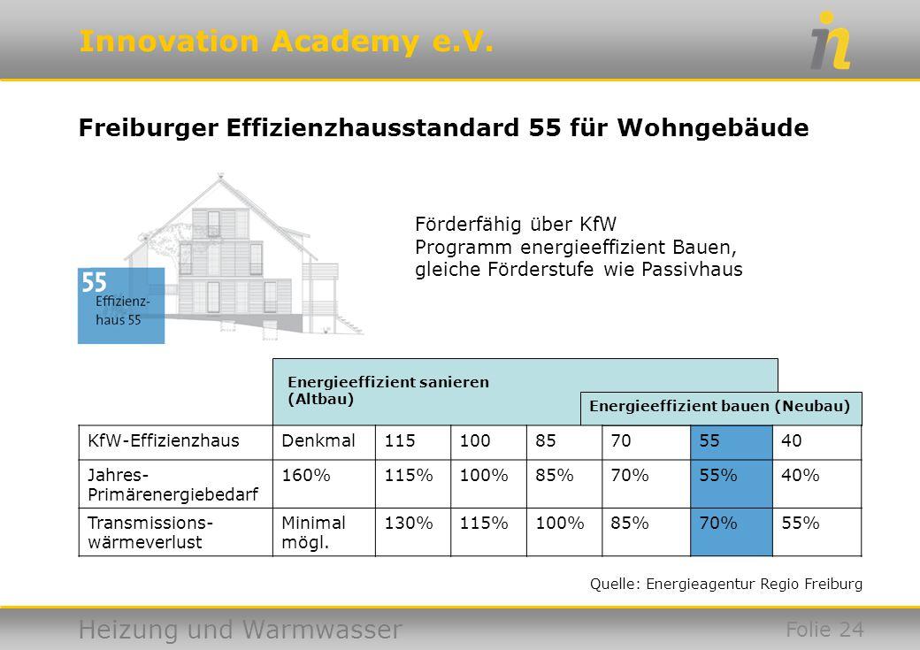 Freiburger Effizienzhausstandard 55 für Wohngebäude