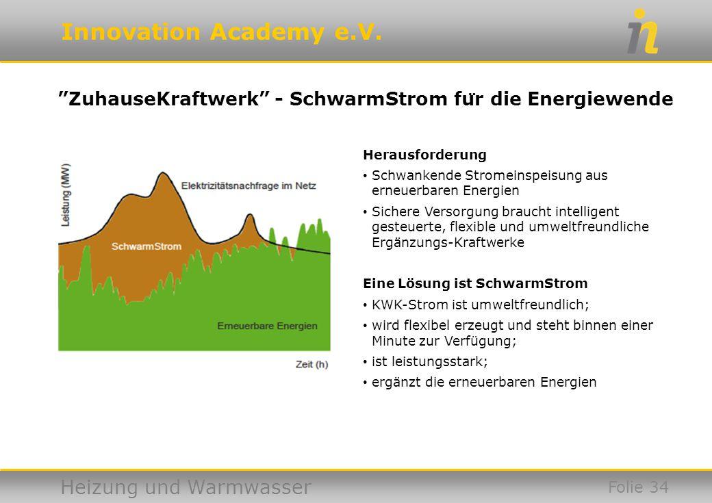 ZuhauseKraftwerk - SchwarmStrom für die Energiewende