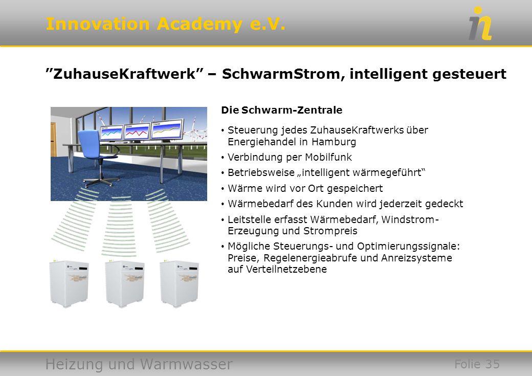 ZuhauseKraftwerk – SchwarmStrom, intelligent gesteuert