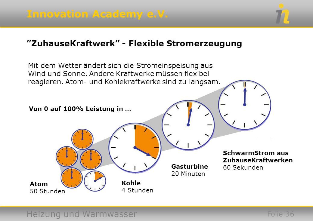 ZuhauseKraftwerk - Flexible Stromerzeugung
