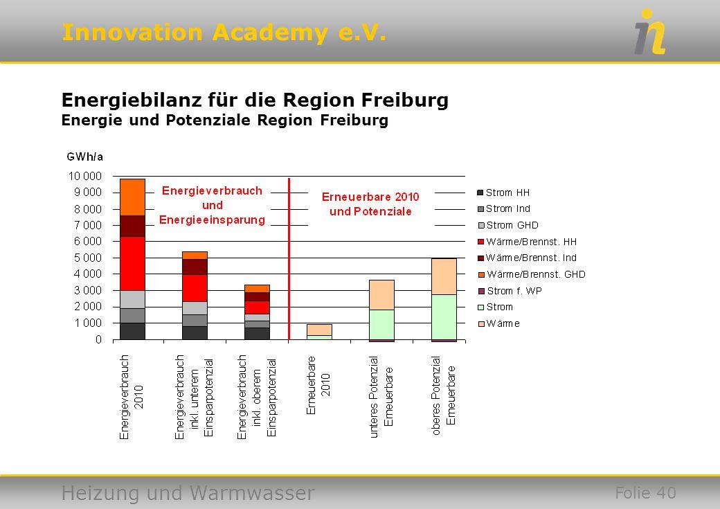 Energiebilanz für die Region Freiburg Energie und Potenziale Region Freiburg
