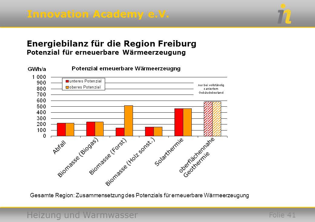 Energiebilanz für die Region Freiburg Potenzial für erneuerbare Wärmeerzeugung