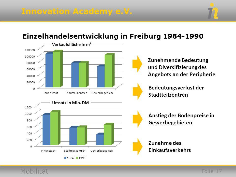 Einzelhandelsentwicklung in Freiburg 1984-1990