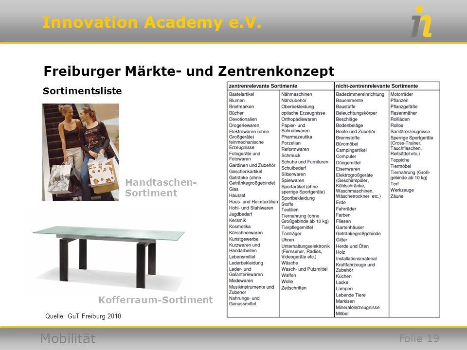 Freiburger Märkte- und Zentrenkonzept