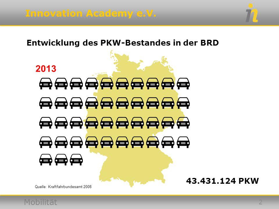 Entwicklung des PKW-Bestandes in der BRD