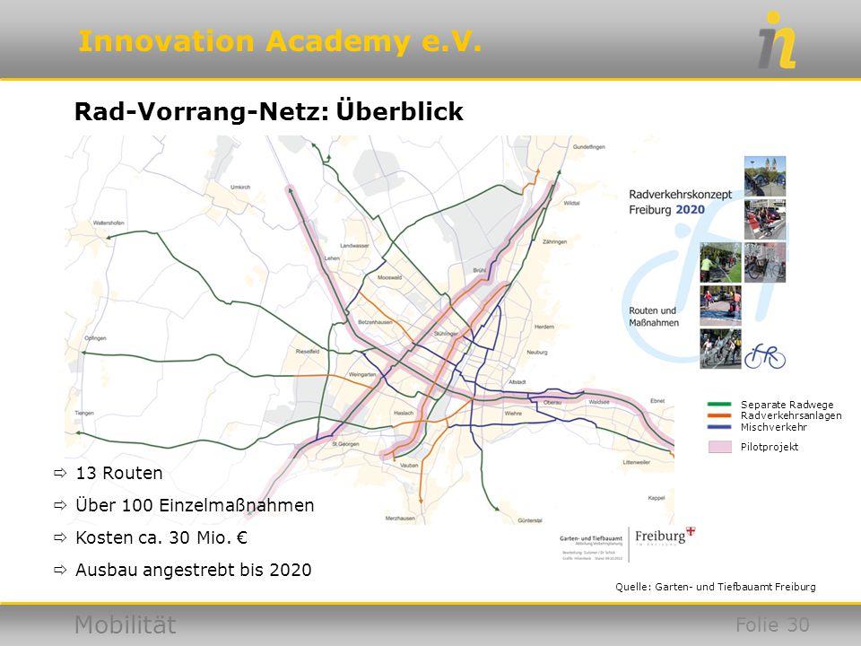Rad-Vorrang-Netz: Überblick