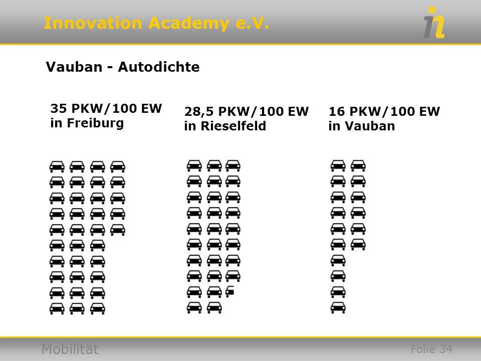 Vauban - Autodichte 35 PKW/100 EW in Freiburg