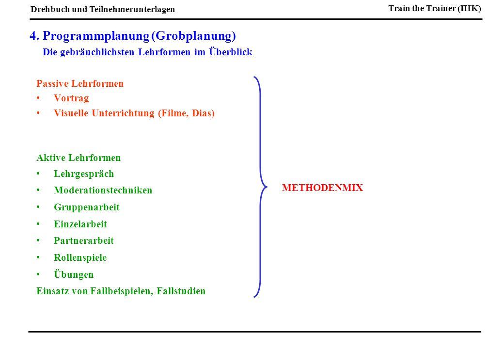 4. Programmplanung (Grobplanung) Die gebräuchlichsten Lehrformen im Überblick