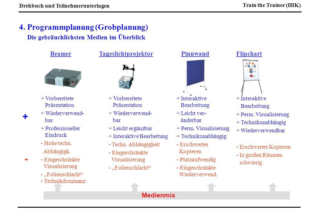 4. Programmplanung (Grobplanung) Die gebräuchlichsten Medien im Überblick