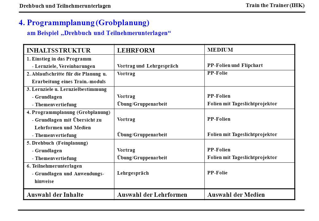 """4. Programmplanung (Grobplanung) am Beispiel """"Drehbuch und Teilnehmerunterlagen"""