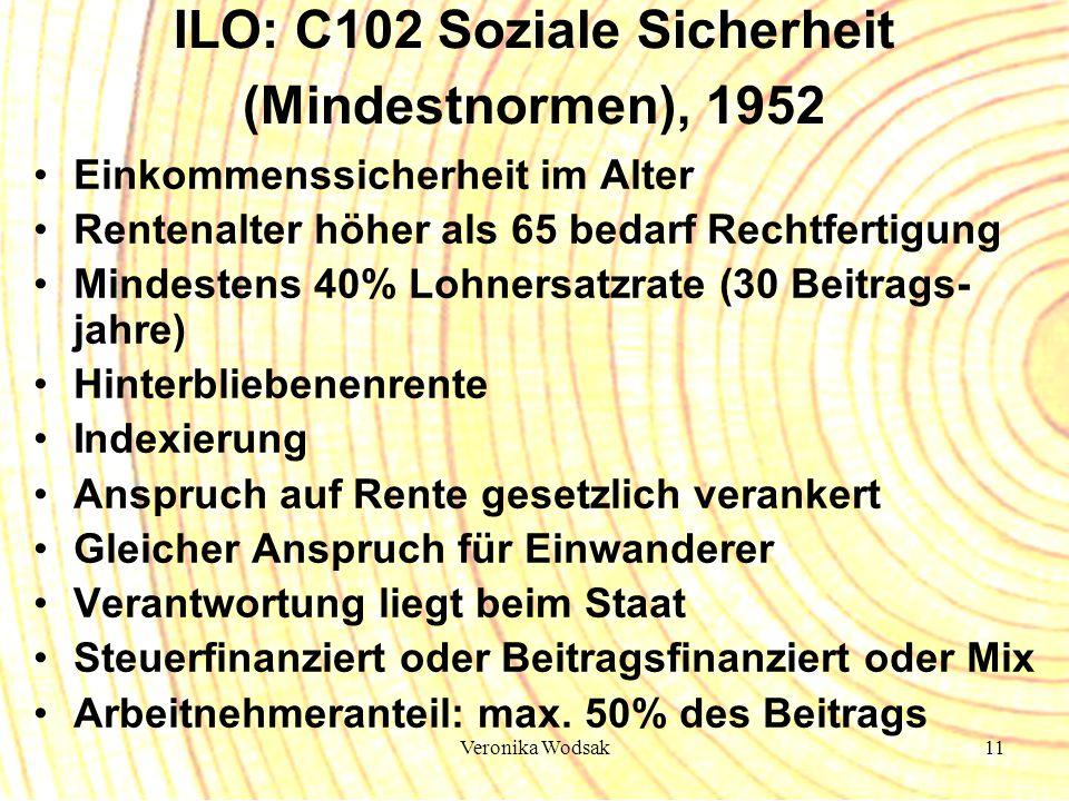 ILO: C102 Soziale Sicherheit (Mindestnormen), 1952
