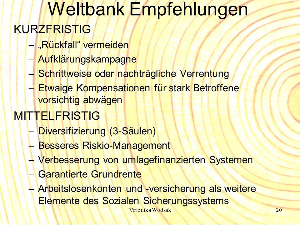Weltbank Empfehlungen