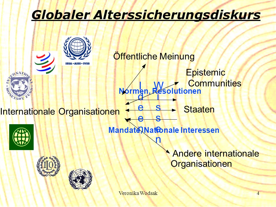 Globaler Alterssicherungsdiskurs